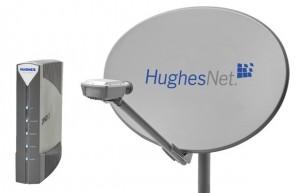 Satellite Internet High Speed Broadband Access Its All