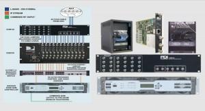 Com1000 HD Headend System Diagram