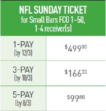NFL SUNDAY TICKET for Small Bars and Restaurants - Only on DIRECTV