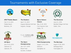 Major Golf Events on DIRECTV - The Masters US Open More