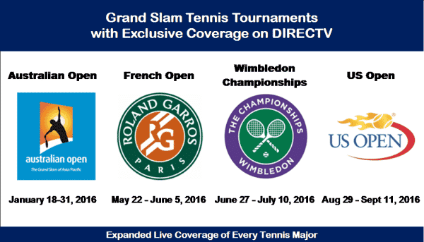 Exclusive Tennis Coverage on DIRECTV - Exclusive Coverage of PGA Golf and Grand Slam Tennis for Bars & Restaurants